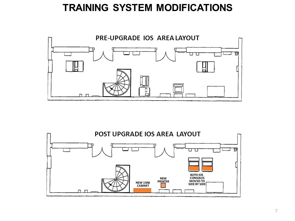 7 TRAINING SYSTEM MODIFICATIONS PRE-UPGRADE IOS AREA LAYOUT POST UPGRADE IOS AREA LAYOUT