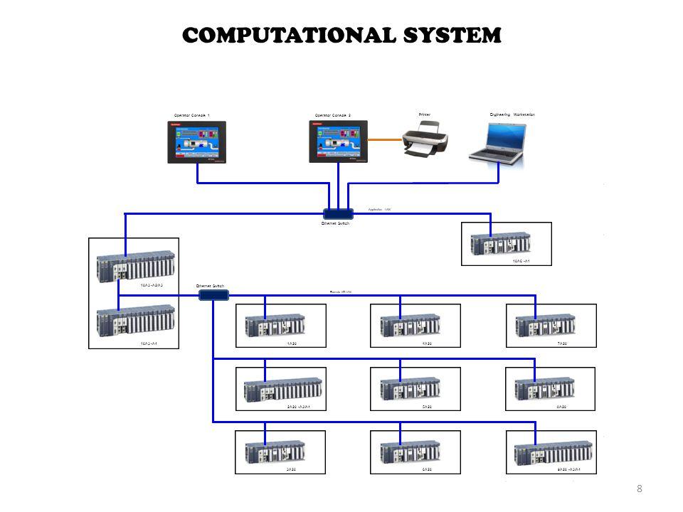COMPUTATIONAL SYSTEM 8