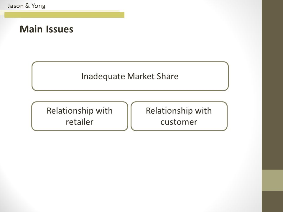 Jason & Yong Inadequate Market Share Relationship with retailer Relationship with customer Main Issues