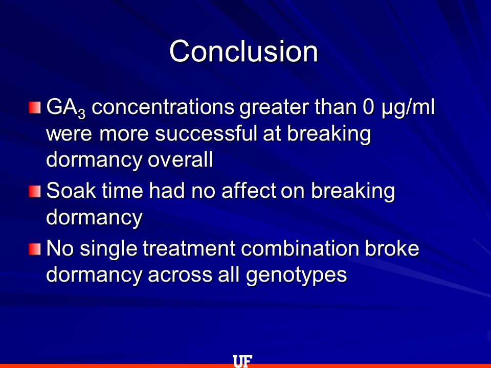 Conclusion GA 3 concentrations greater than 0 µg/ml were more successful at breaking dormancy overall Soak time had no affect on breaking dormancy No single treatment combination broke dormancy across all genotypes