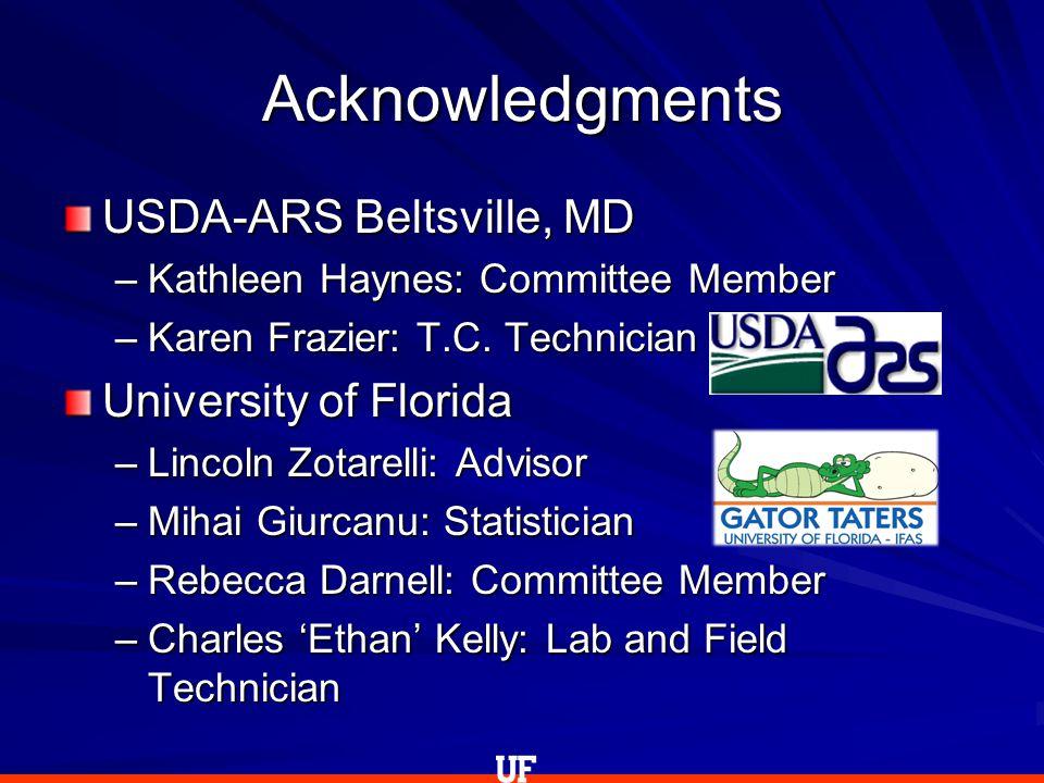 Acknowledgments USDA-ARS Beltsville, MD –Kathleen Haynes: Committee Member –Karen Frazier: T.C.