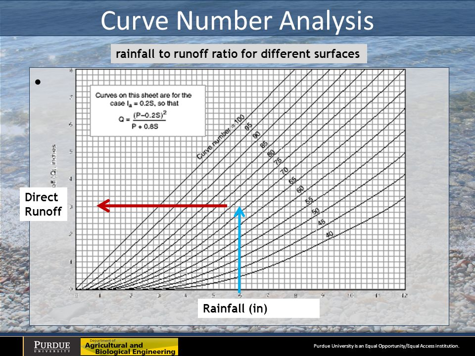 Curve Number Analysis Purdue University is an Equal Opportunity/Equal Access institution.