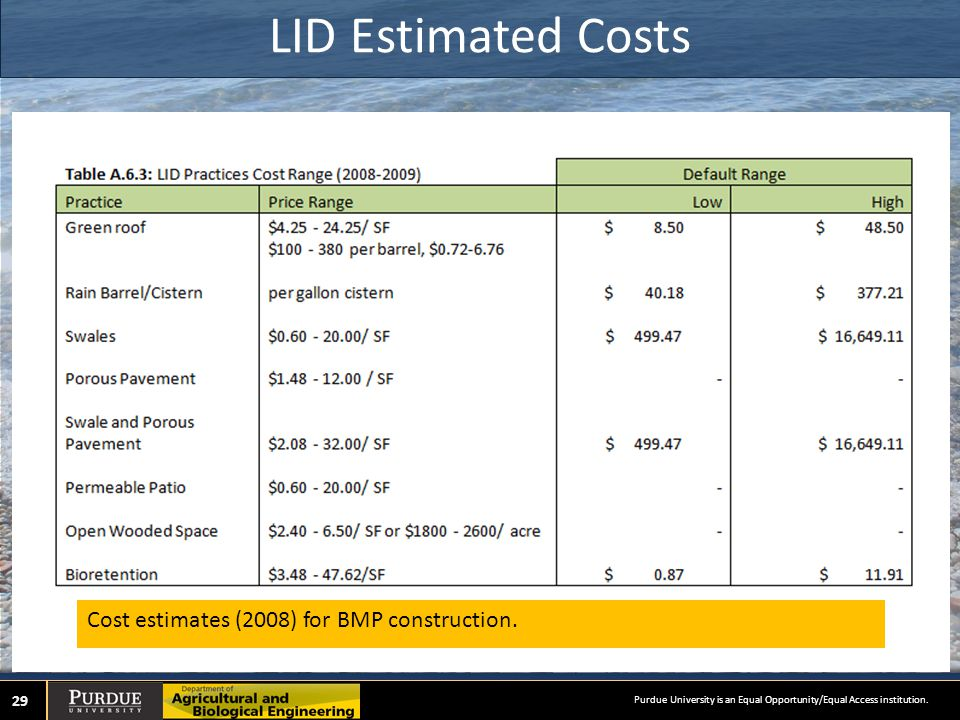 LID Estimated Costs 29 Cost estimates (2008) for BMP construction.