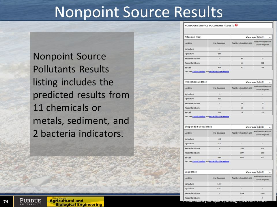 Nonpoint Source Results 74 Nonpoint Source Pollutants Results listing includes the predicted results from 11 chemicals or metals, sediment, and 2 bacteria indicators.