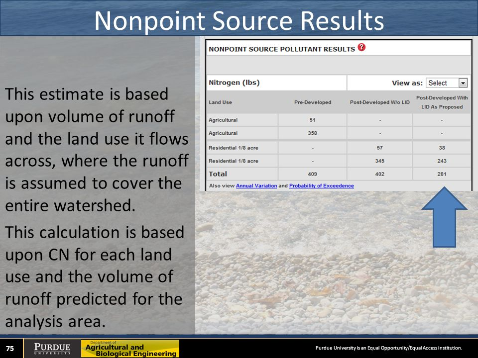 Nonpoint Source Results 75 This estimate is based upon volume of runoff and the land use it flows across, where the runoff is assumed to cover the entire watershed.