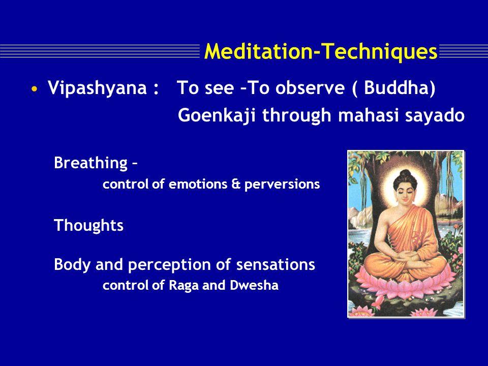 Meditation-Techniques Prekshadhyana : To see –To observe ( Jain Method-Lord Mahavir) Acharya Tulsiji – Acharya Mahapragyaji - Breathing (Shwas-Preksha) - Thoughts (Vichar-Preksha) - Body (Sharir-Preksha) - Mind (Anupreksha) - Leshyadhyana etc.