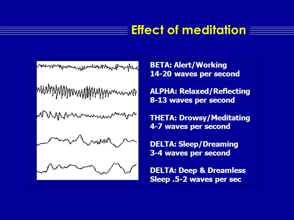 Physiology of Meditation Meditation produces a specific physiological response pattern that involves various biological systems.