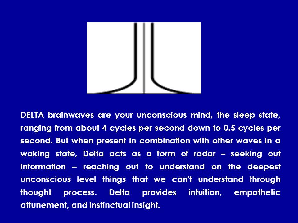 THETA brainwaves are the subconscious mind.