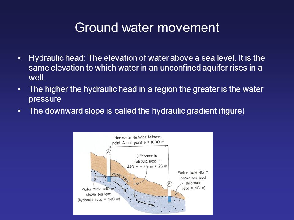 Ground water movement Hydraulic head: The elevation of water above a sea level. It is the same elevation to which water in an unconfined aquifer rises