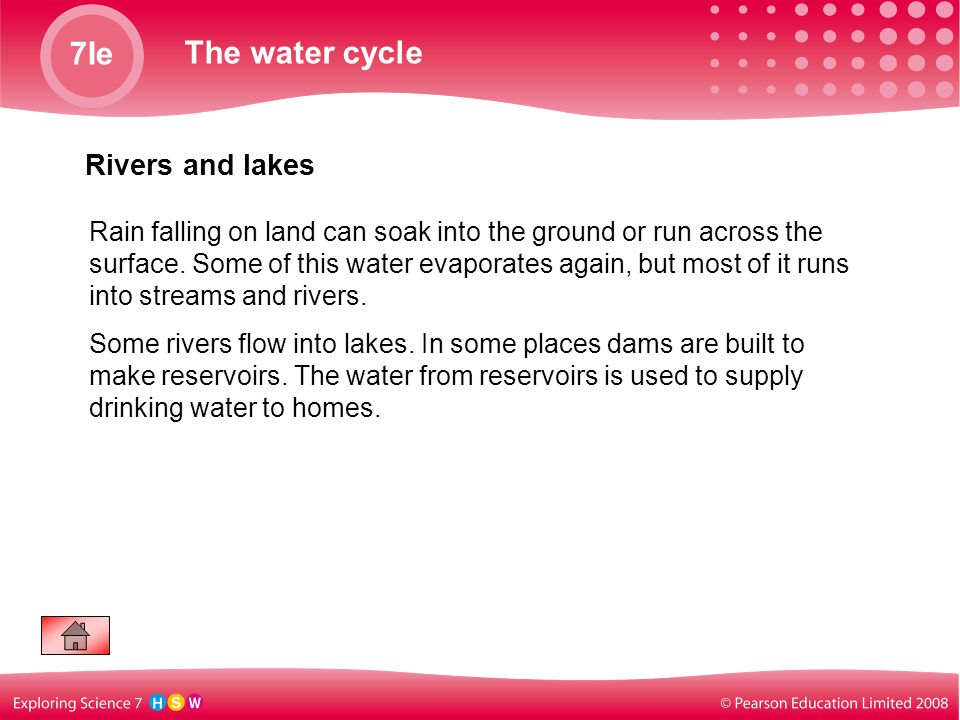7Ie The water cycle Rivers and lakes Rain falling on land can soak into the ground or run across the surface. Some of this water evaporates again, but