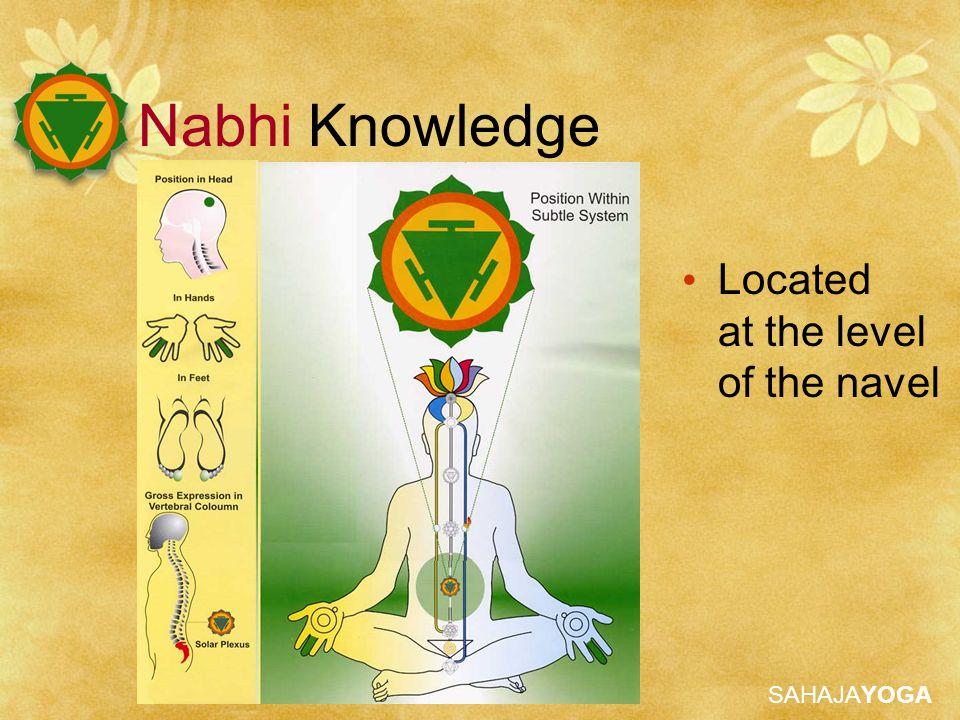 SAHAJAYOGA Located at the level of the navel Nabhi Knowledge