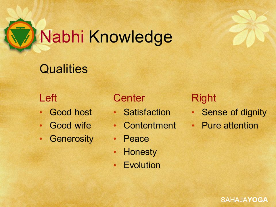 SAHAJAYOGA Nabhi Knowledge Qualities Left Good host Good wife Generosity Center Satisfaction Contentment Peace Honesty Evolution Right Sense of dignity Pure attention