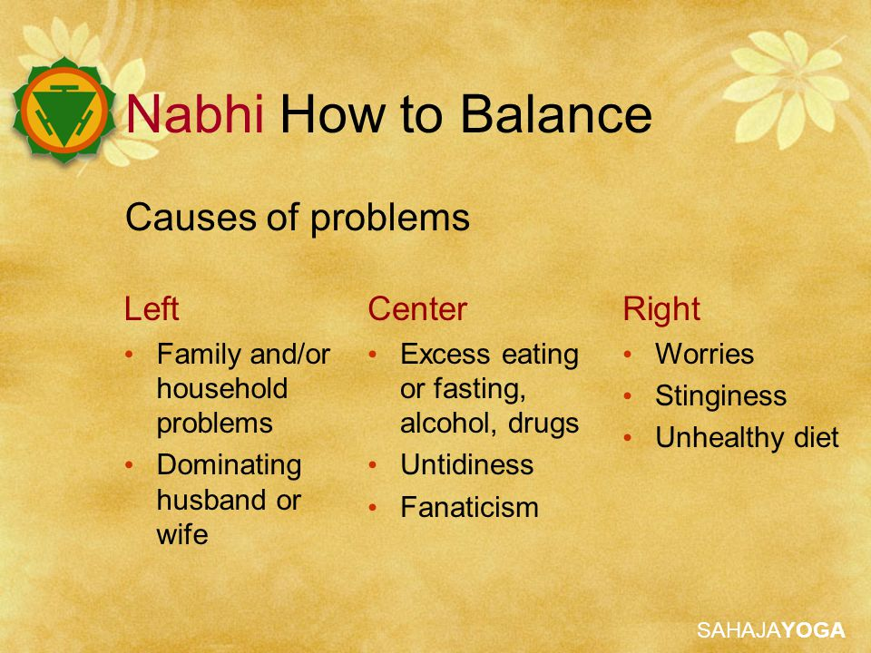 SAHAJAYOGA Causes of problems Left Family and/or household problems Dominating husband or wife Center Excess eating or fasting, alcohol, drugs Untidiness Fanaticism Right Worries Stinginess Unhealthy diet Nabhi How to Balance