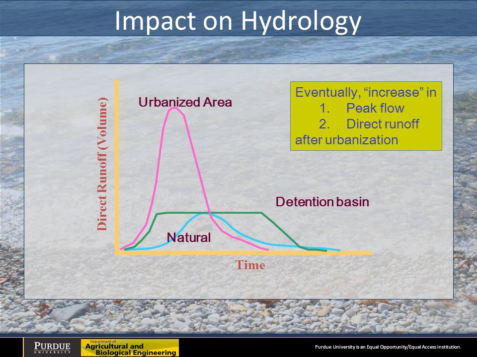 Low-Impact Development (LID) An approach to land development to mimic the pre-development site hydrology to: 1)Reduce volume of runoff 2)Decentralize runoff, diffusing flows into smaller retention/detention areas 3)Improve water quality 4)Encourage groundwater infiltration Purdue University is an Equal Opportunity/Equal Access institution.