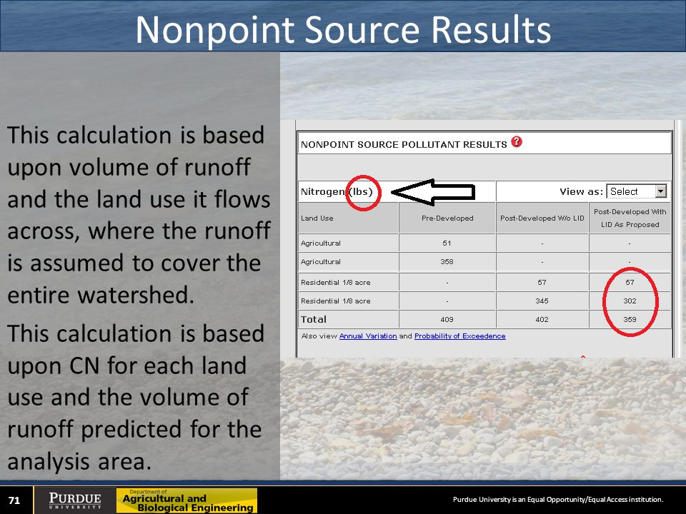 Nonpoint Source Results 71 This calculation is based upon volume of runoff and the land use it flows across, where the runoff is assumed to cover the entire watershed.
