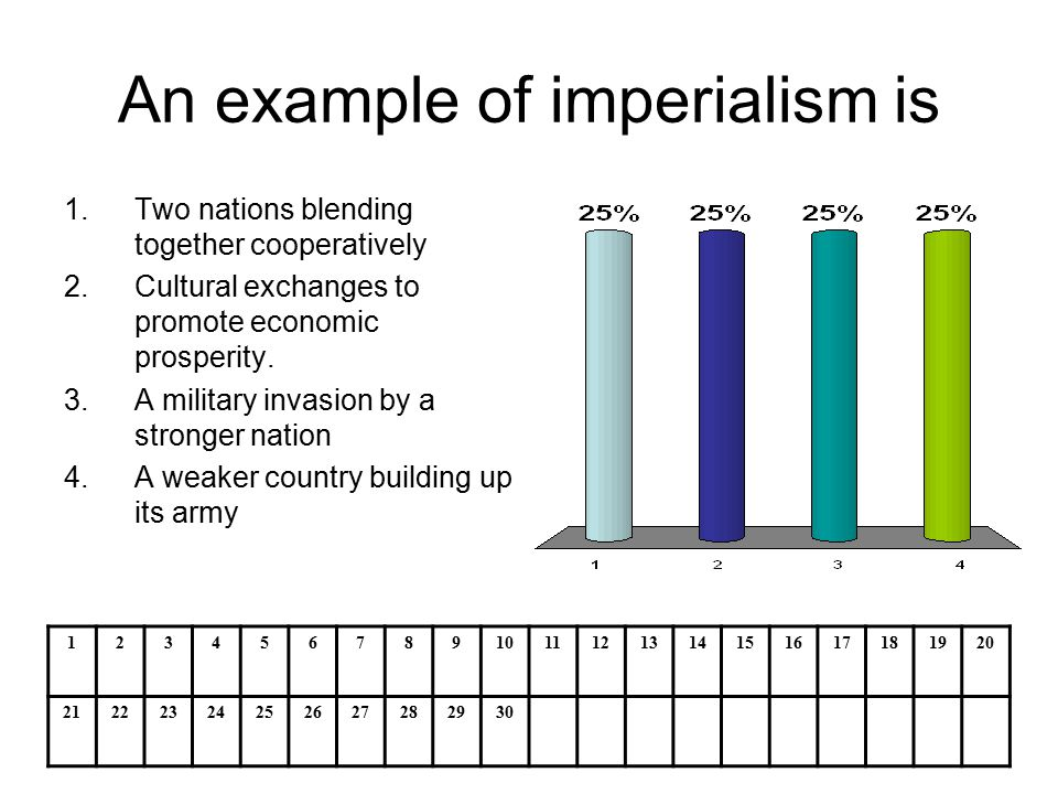An example of imperialism is 1.Two nations blending together cooperatively 2.Cultural exchanges to promote economic prosperity.