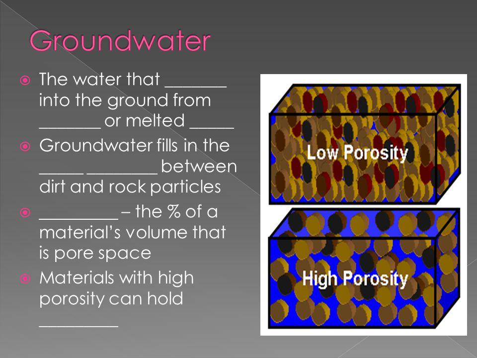  The water that _______ into the ground from _______ or melted _____  Groundwater fills in the _____ ________ between dirt and rock particles  _________ – the % of a material's volume that is pore space  Materials with high porosity can hold _________