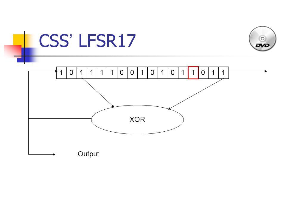 1011110010101 1 011 XOR Output CSS ' LFSR17