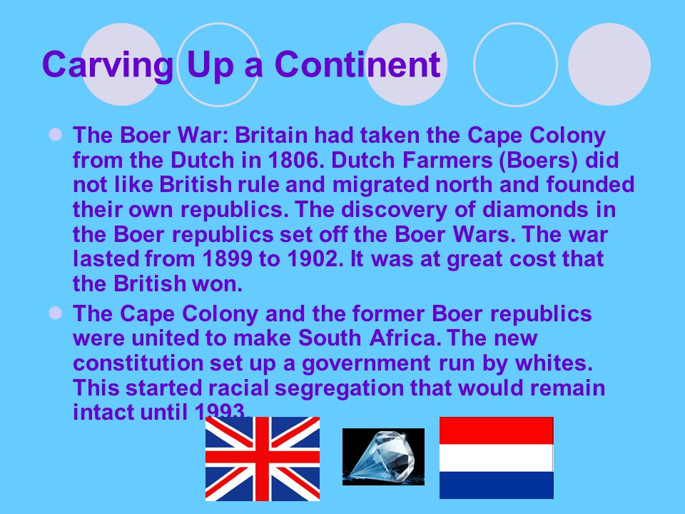 Carving Up a Continent The Boer War: Britain had taken the Cape Colony from the Dutch in 1806. Dutch Farmers (Boers) did not like British rule and mig
