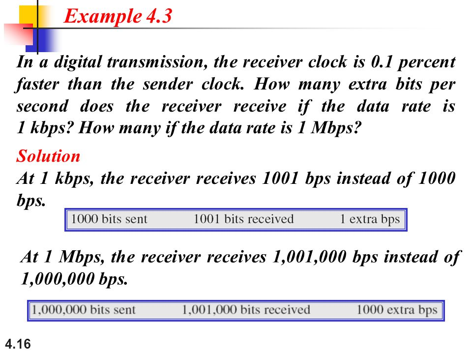 4.16 In a digital transmission, the receiver clock is 0.1 percent faster than the sender clock.