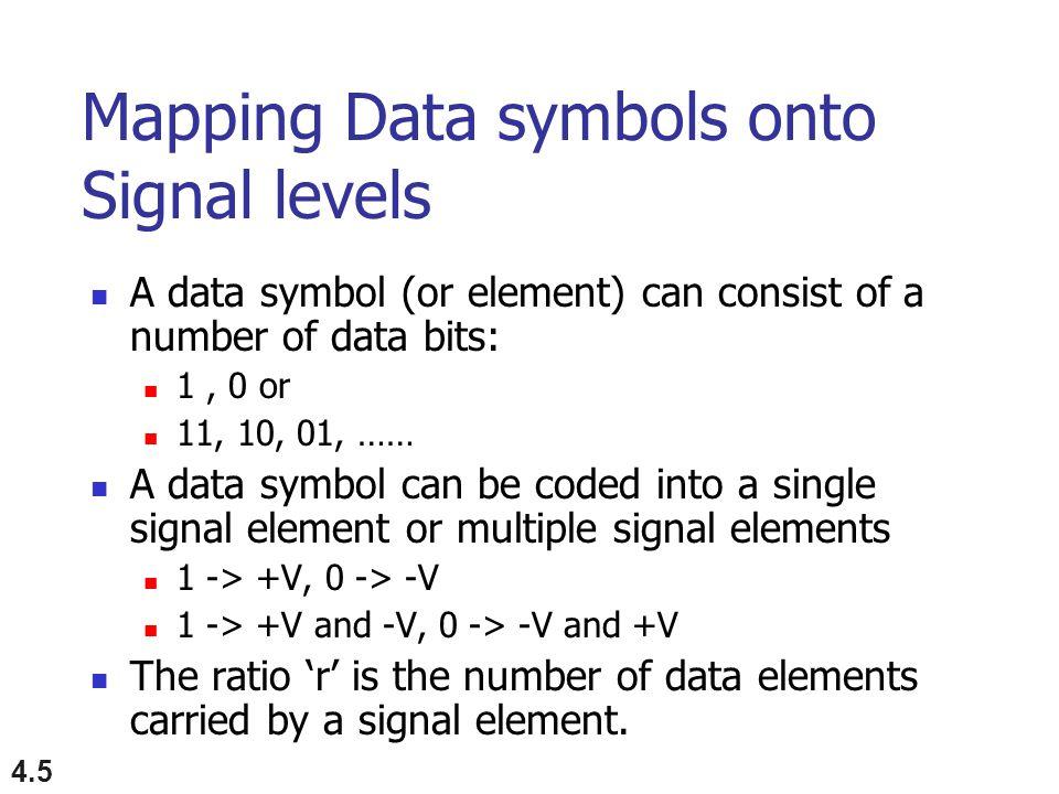 4.56 Figure 4.16 Substitution in 4B/5B block coding