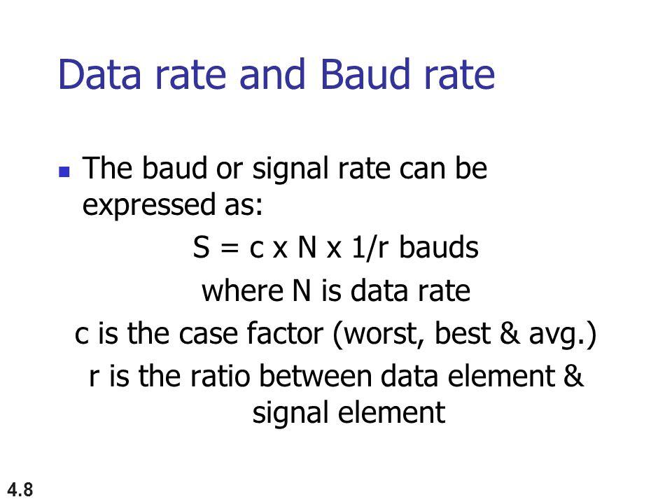 4.59 Figure 4.17 8B/10B block encoding