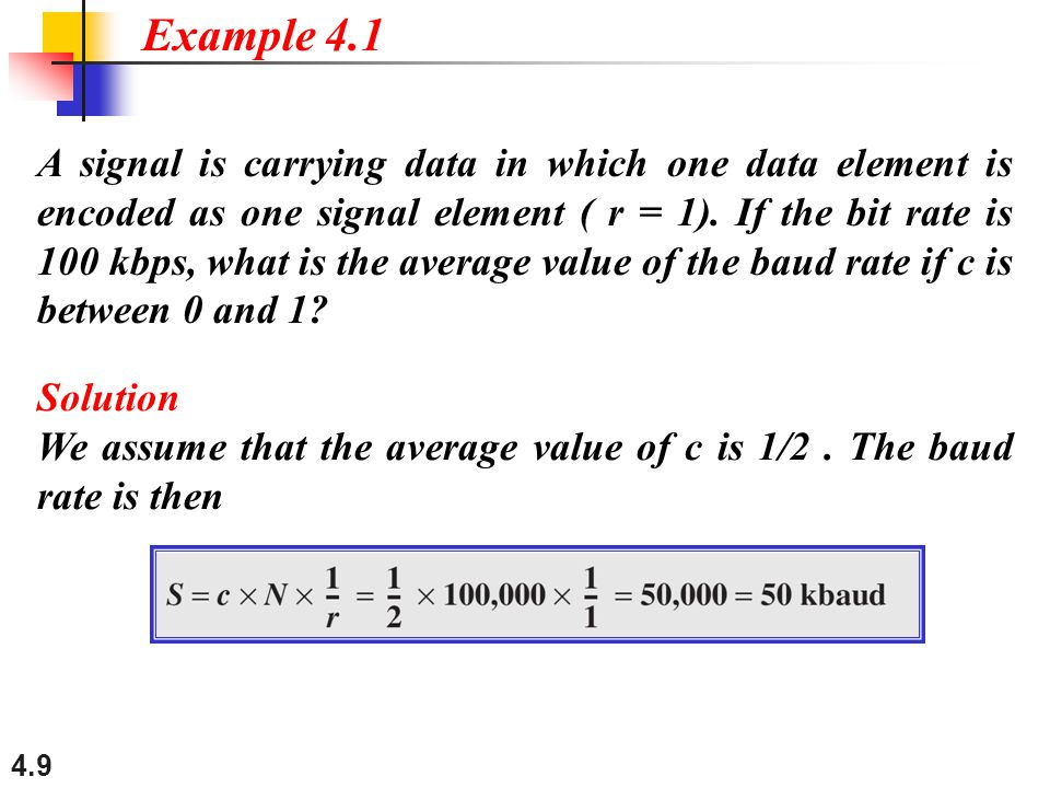 4.20 Figure 4.4 Line coding schemes