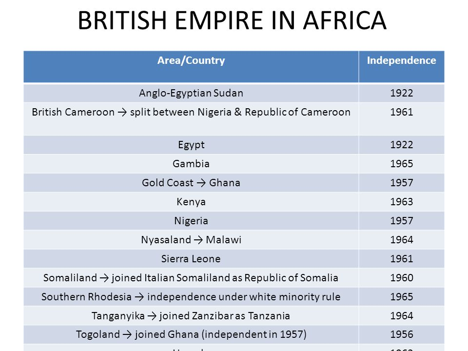 North Africa North African states led the way during independence era.