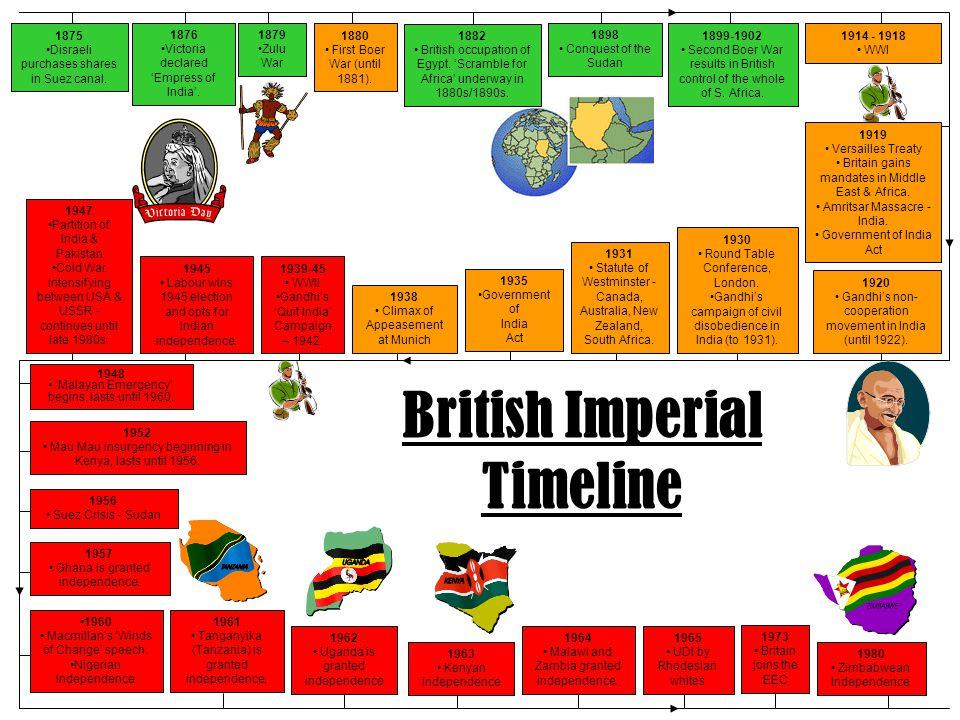 1876 Victoria declared 'Empress of India'.1882 British occupation of Egypt.
