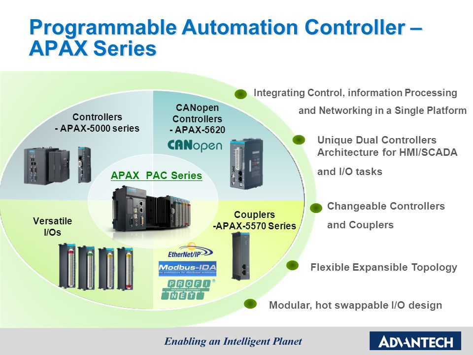 APAX: Completely Modular I/O APAX-5002 APAX-5001 Choose appropriate amount of I/O modules for your need