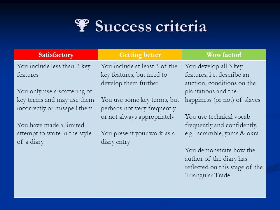  Success criteria SatisfactoryGetting betterWow factor! You include less than 3 key features You only use a scattering of key terms and may use them