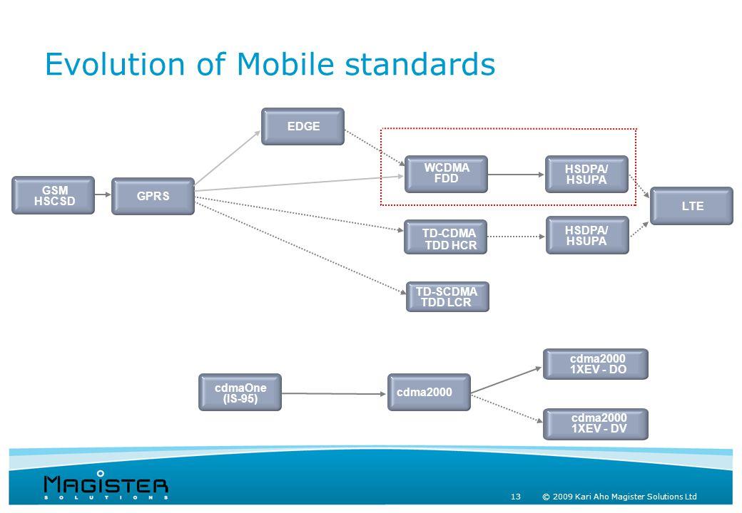 13 © 2009 Kari Aho Magister Solutions Ltd Evolution of Mobile standards EDGE GPRS GSM HSCSD cdmaOne (IS-95) WCDMA FDD HSDPA/ HSUPA cdma2000 TD-SCDMA TDD LCR cdma2000 1XEV - DO cdma2000 1XEV - DV TD-CDMA TDD HCR HSDPA/ HSUPA LTE