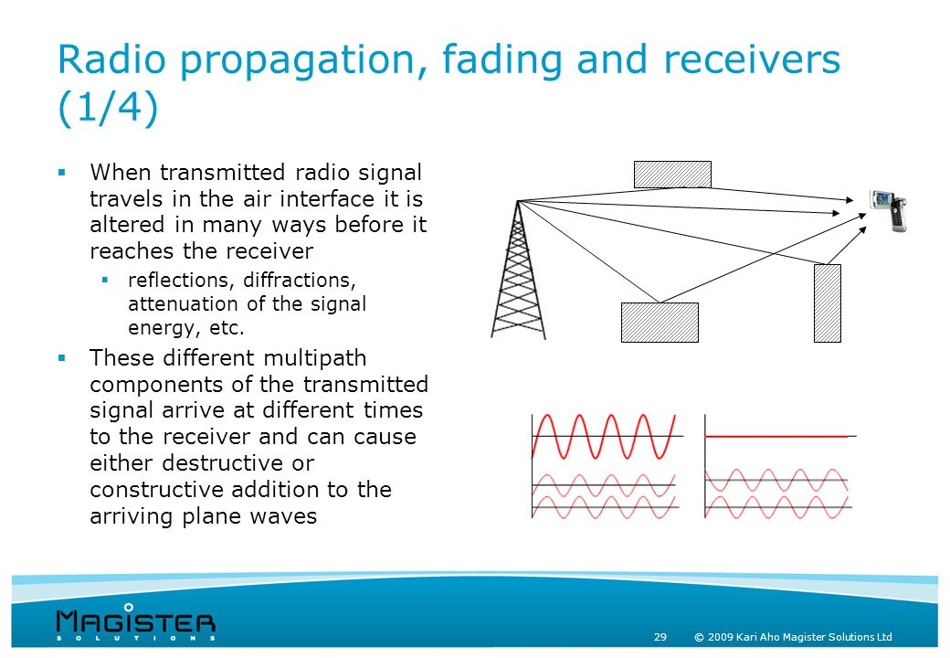 29 © 2009 Kari Aho Magister Solutions Ltd Radio propagation, fading and receivers (1/4)  When transmitted radio signal travels in the air interface it is altered in many ways before it reaches the receiver  reflections, diffractions, attenuation of the signal energy, etc.