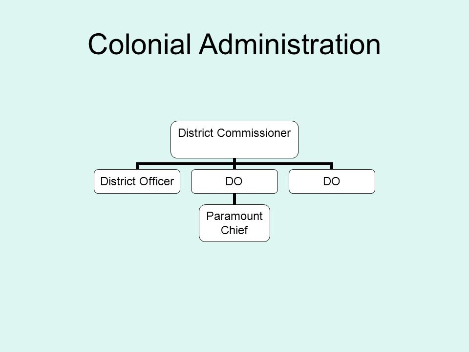 Colonial Administration District Commissioner District OfficerDO Paramount Chief DO