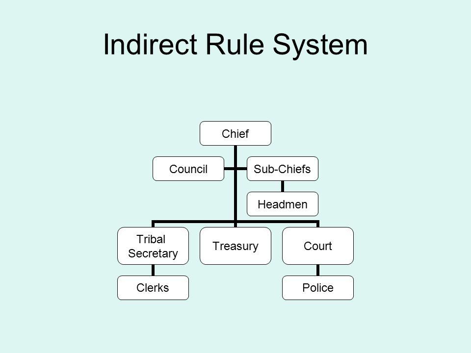 Indirect Rule System Chief Tribal Secretary Clerks TreasuryCourt Police Council Sub- Chiefs Headmen