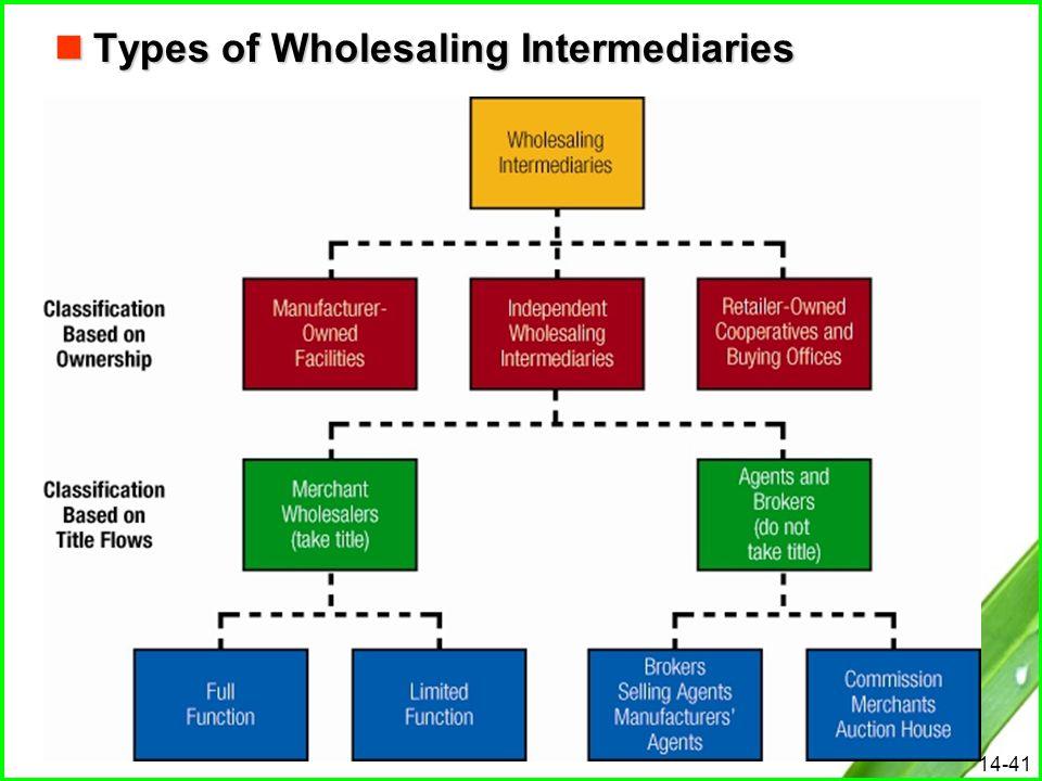 14-41 Types of Wholesaling Intermediaries Types of Wholesaling Intermediaries