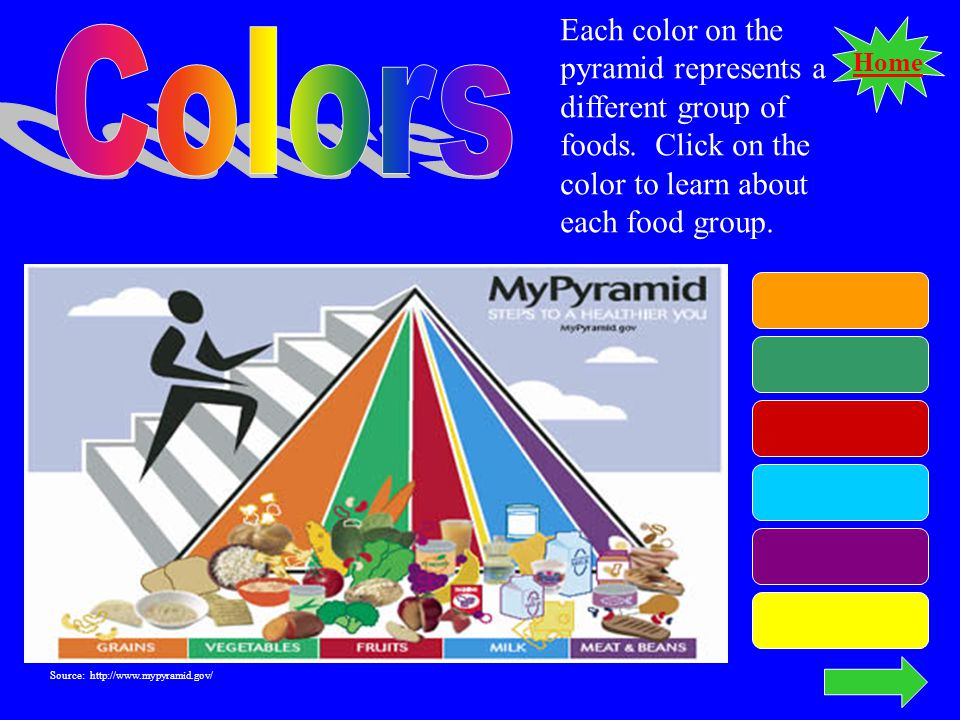 Home Each color on the pyramid represents a different group of foods.