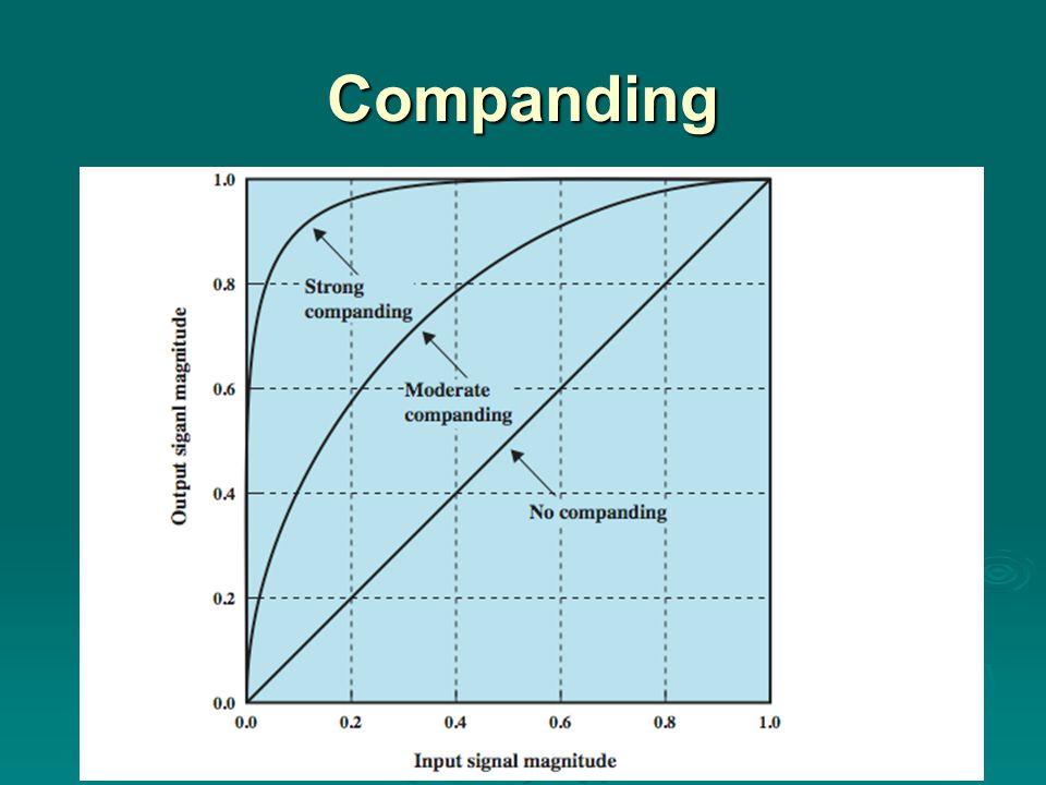 Companding