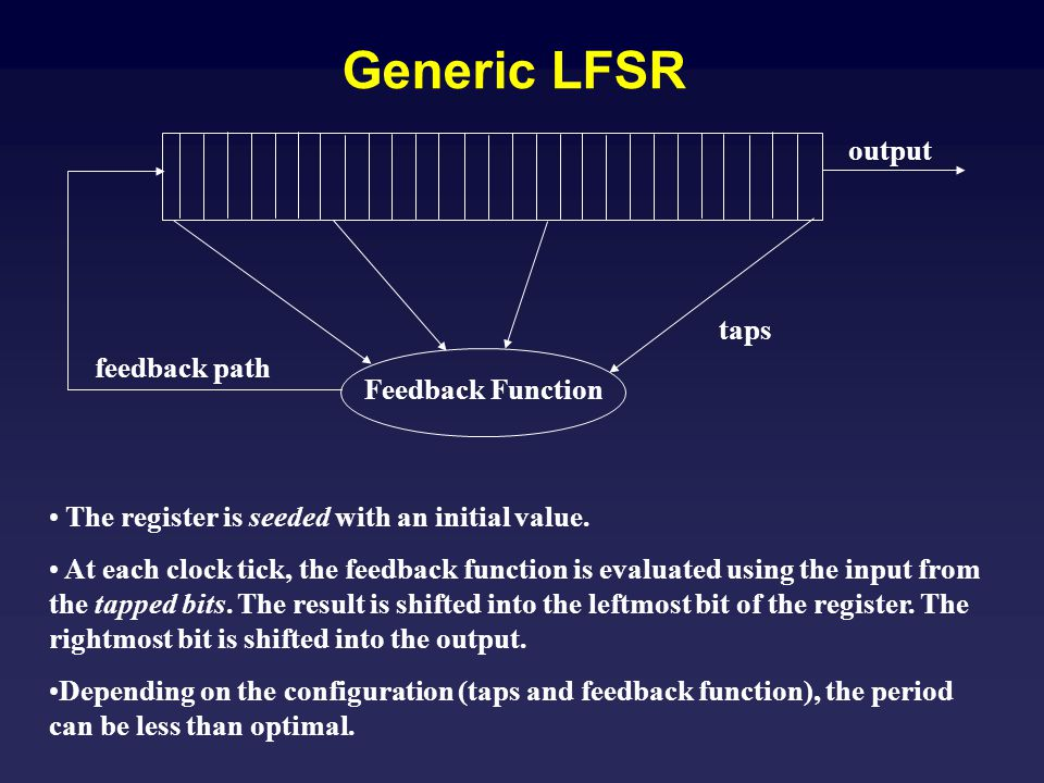 CSS: LFSR-17 garbage Exclusive Or (XOR) feedback path taps output 1 15 4 17 This register is initialized, or salted with two bytes of or derived from the key During the salting, a 1-bit is injected a bit 4, to ensure that the register doesn't start out with all 0s and null-cycle.