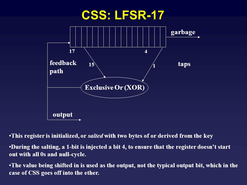 CSS: LFSR-25 garbage Exclusive Or (XOR) feedback path taps output 1 15 4 25 This register is initialized, or salted with three bytes of or derived from the key During the salting, a 1-bit is injected a bit 4, to ensure that the register doesn't start out with all 0s and null-cycle.