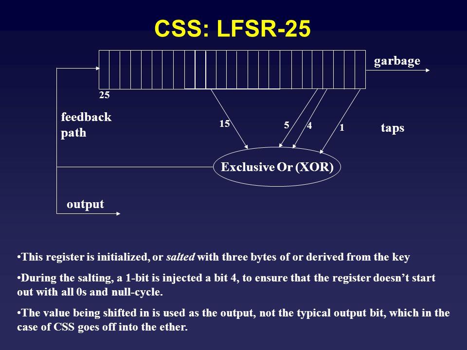 CSS: LFSR Addition LFSR-17 LFSR-25 1 byte key Optional bit-wise inverter + 8-bit add carry-out Output byte carry-out from prior addition 8 ticks Optional bit-wise inverter