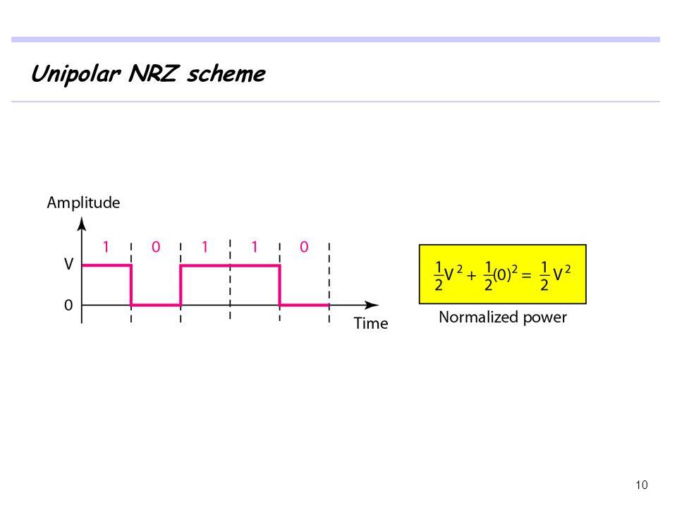 Unipolar NRZ scheme 10