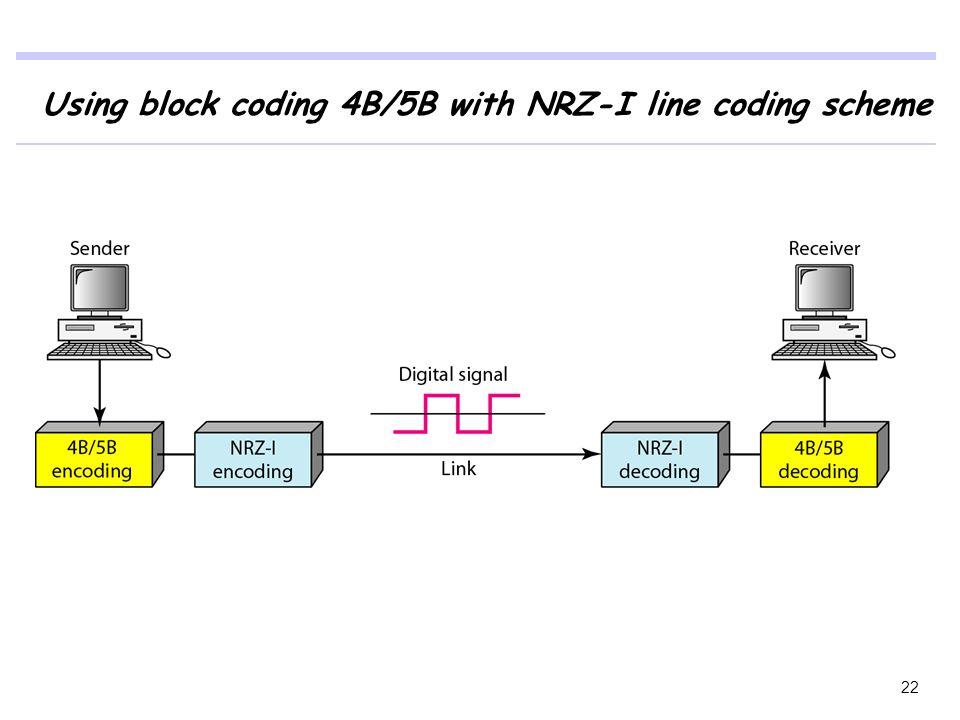 Using block coding 4B/5B with NRZ-I line coding scheme 22