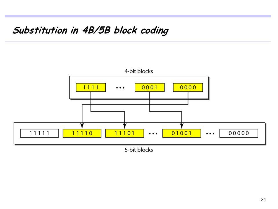 Substitution in 4B/5B block coding 24