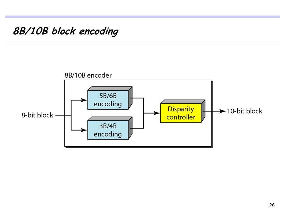 8B/10B block encoding 26