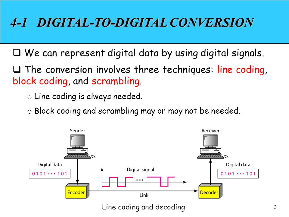 4-1 DIGITAL-TO-DIGITAL CONVERSION  We can represent digital data by using digital signals.  The conversion involves three techniques: line coding, b