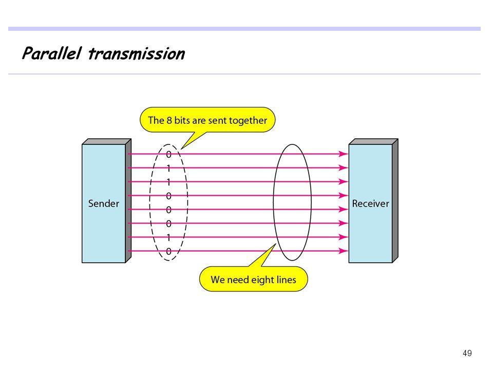 Parallel transmission 49