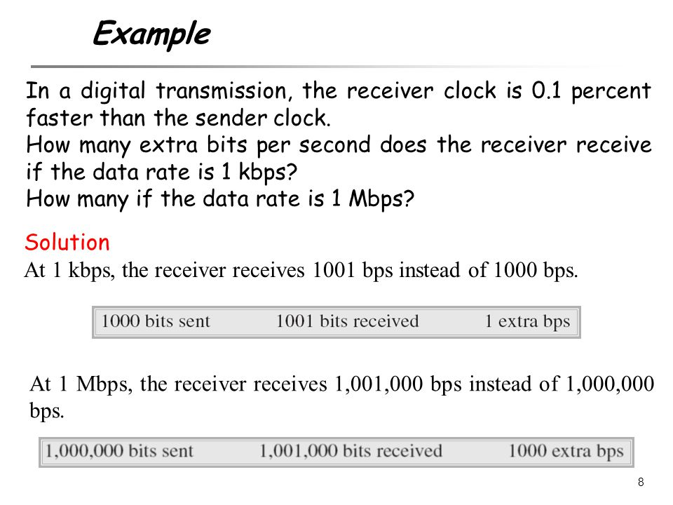 In a digital transmission, the receiver clock is 0.1 percent faster than the sender clock. How many extra bits per second does the receiver receive if
