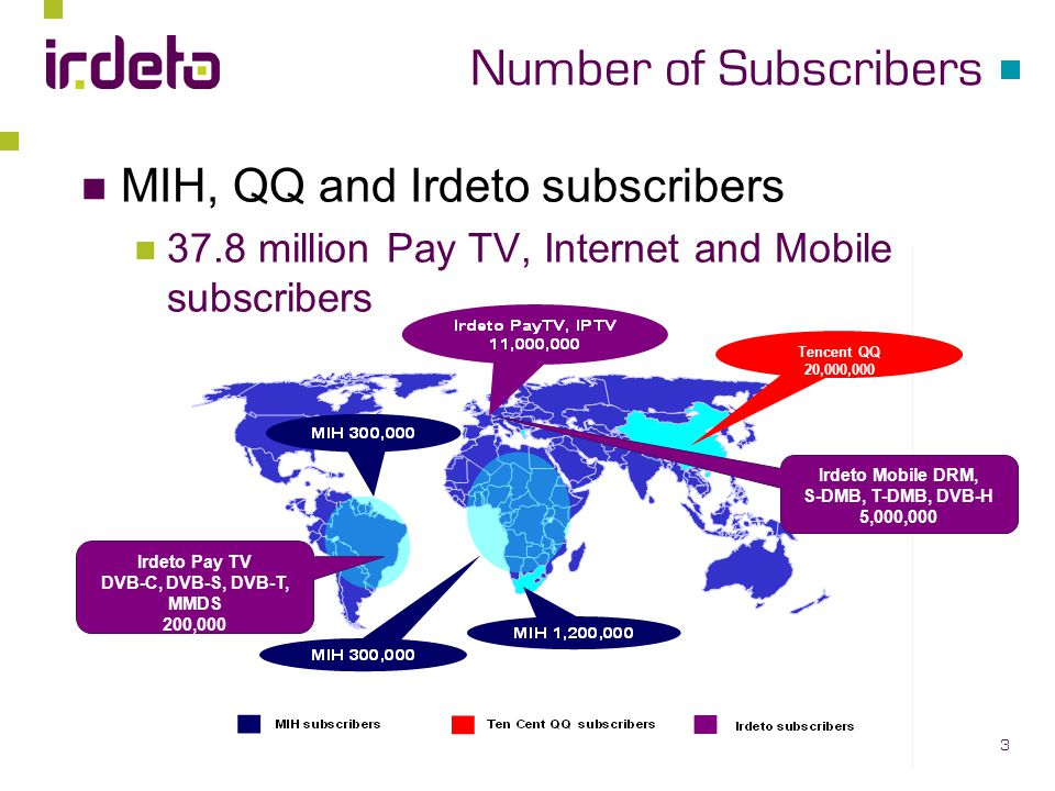 5 June 2007 3 Broadcast Day Irdeto Mobile DRM, S-DMB, T-DMB, DVB-H 5,000,000 Tencent QQ 20,000,000 Irdeto Pay TV DVB-C, DVB-S, DVB-T, MMDS 200,000 Number of Subscribers MIH, QQ and Irdeto subscribers 37.8 million Pay TV, Internet and Mobile subscribers