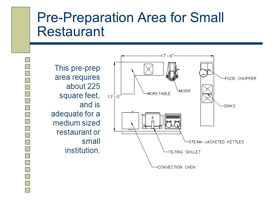 Pre-Preparation Area for Small Restaurant This pre-prep area requires about 225 square feet, and is adequate for a medium sized restaurant or small in